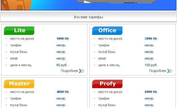Просто у меня уже нет слов про хостинг Best-hoster.ru