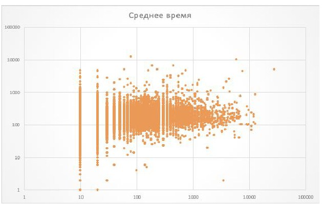 Как повысить индекс ИКС