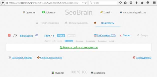 сервисы для продвижения сайта