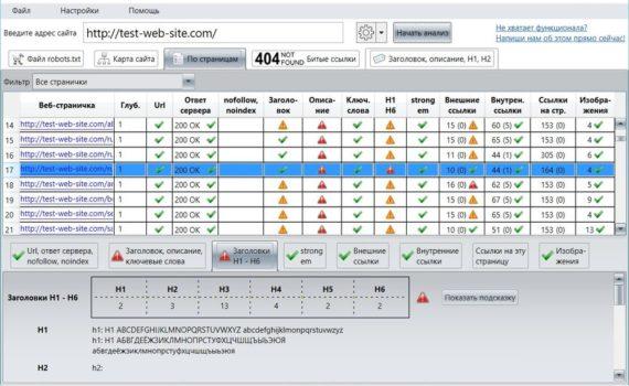 Программа для аудита сайтов: Smart SEO Auditor
